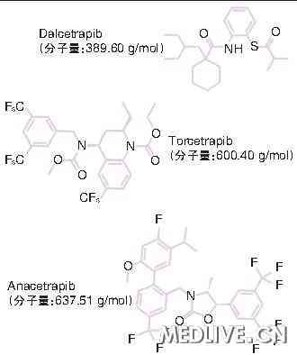 三类cetp抑制剂分子结构图及其分子量
