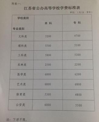 高校教师年度考核表
