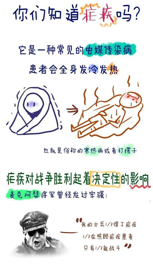 """""""屠呦呦与青蒿素"""""""