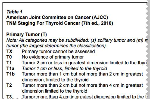 图说甲状腺癌(一)