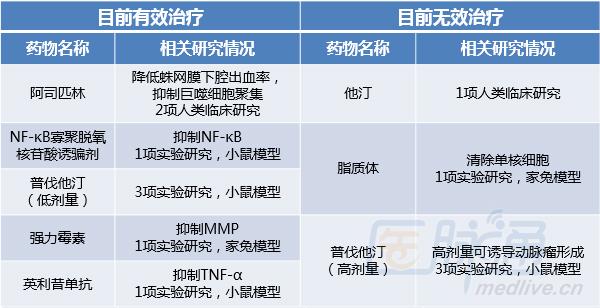 张志珺:未破裂动脉瘤有哪些破裂的危险因素?