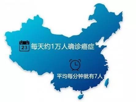 2017中国城市癌症最新数据报告出炉,看完惊出一身冷汗