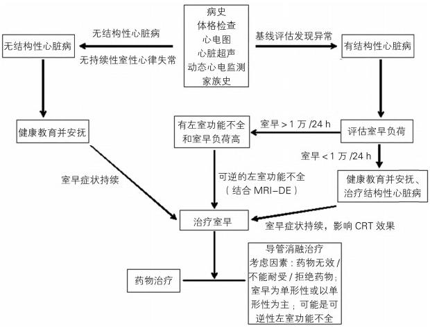 电路 电路图 电子 设计 素材 原理图 620_474