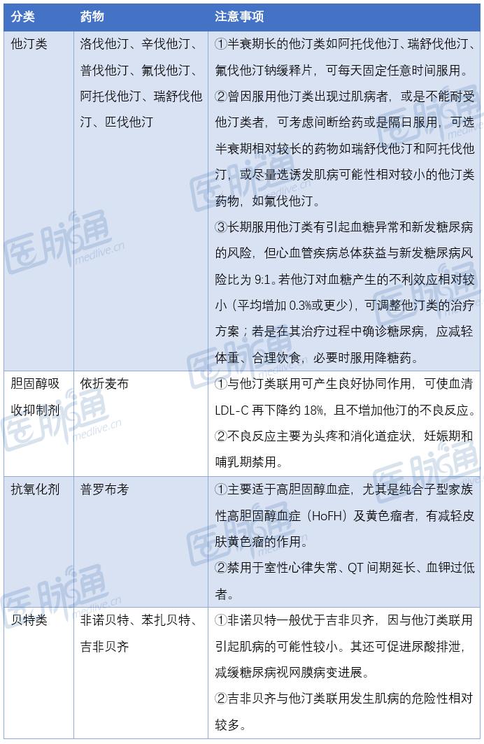 http://www.weixinrensheng.com/yangshengtang/2007144.html