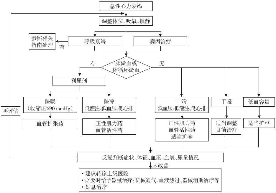 http://www.weixinrensheng.com/yangshengtang/1117922.html